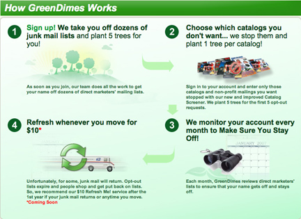 Stop Junkmail for Good with GreenDimes