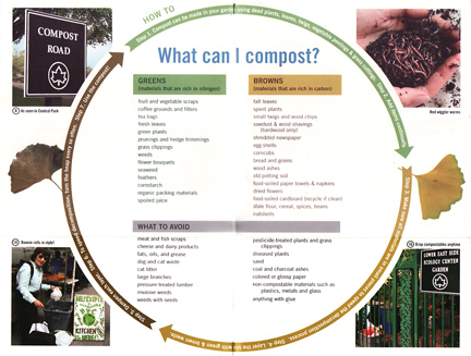 Composting Guide, NYC