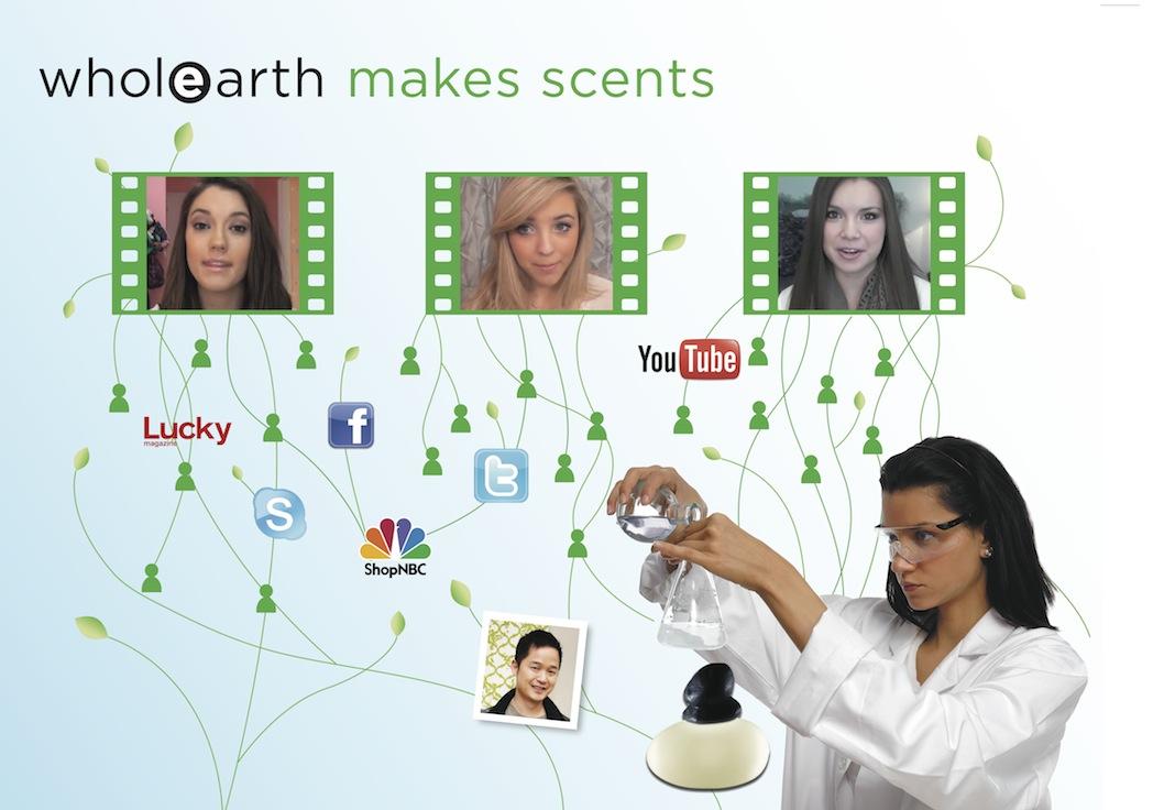 Wholearth Beauty: Social Media Plan
