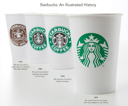 A look at the evolution of the Starbucks logo over the last 40   years.