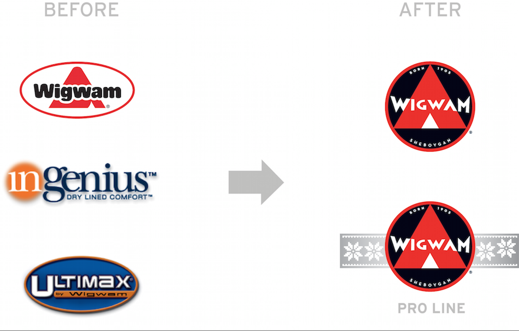 before-after-brand-chart
